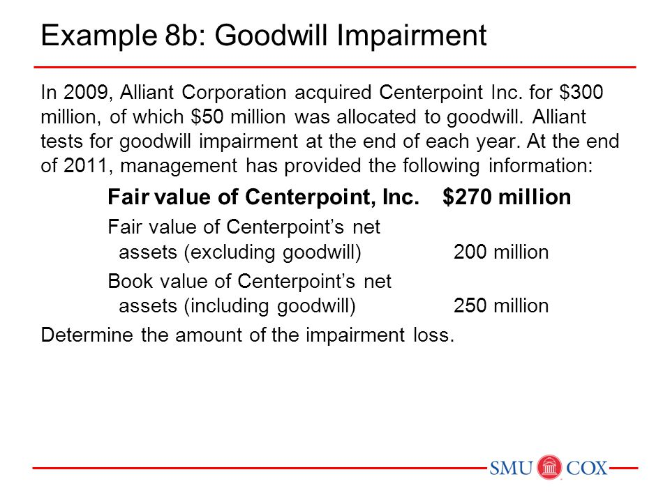 Example 8b: Goodwill Impairment
