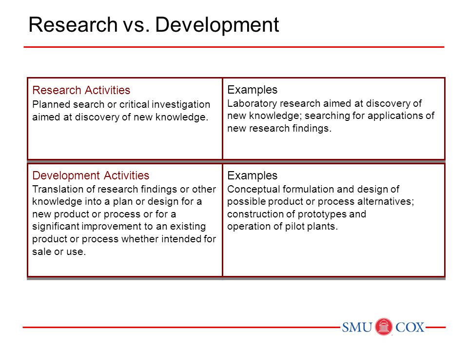 Research vs. Development