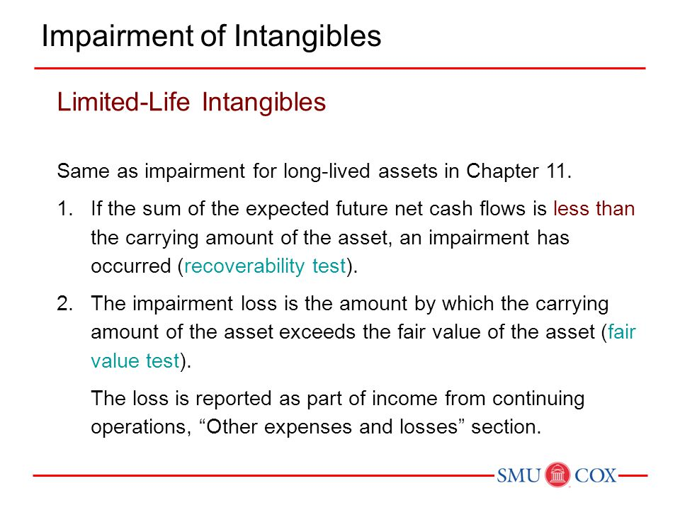 Impairment of Intangibles