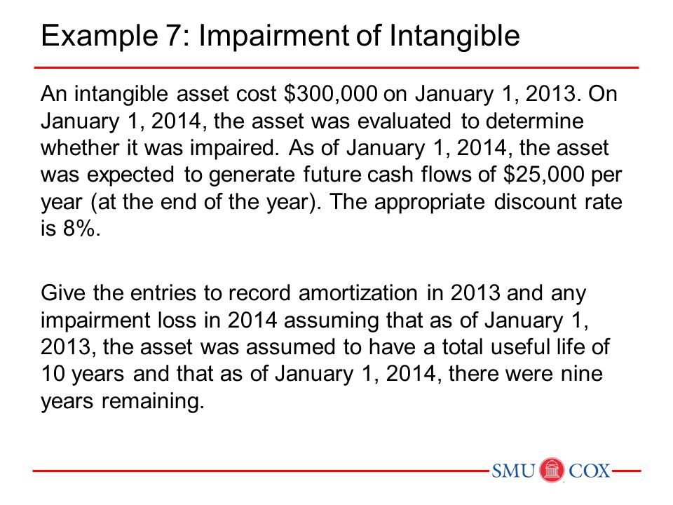 Example 7: Impairment of Intangible