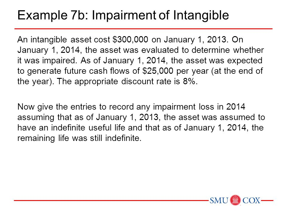 Example 7b: Impairment of Intangible