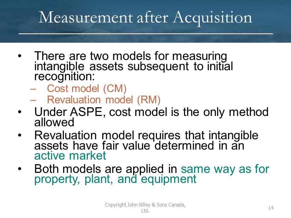 Measurement after Acquisition