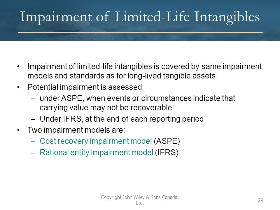 Impairment of Limited-Life Intangibles