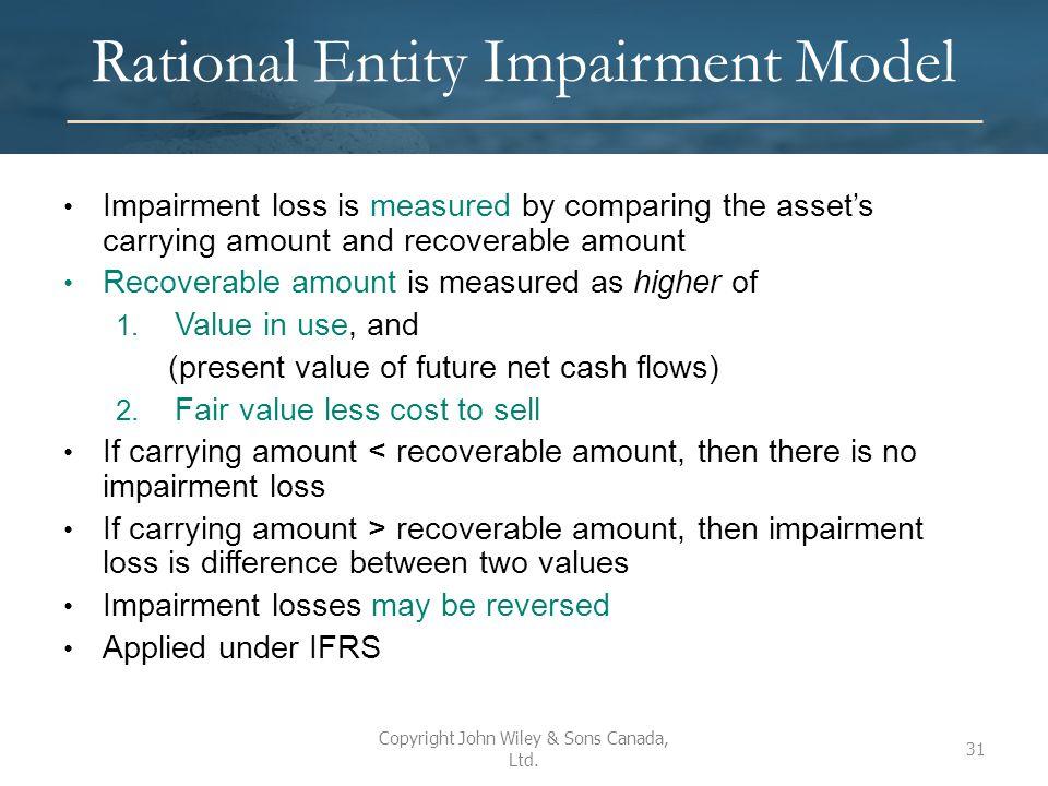 Rational Entity Impairment Model