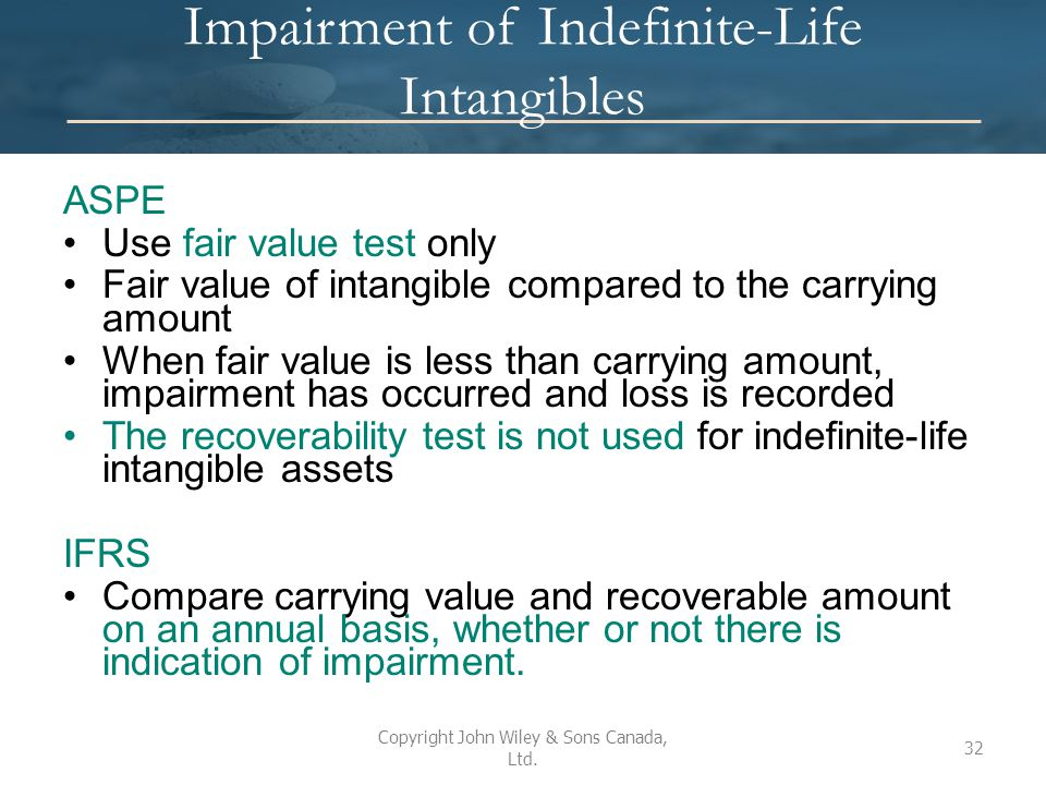 Impairment of Indefinite-Life Intangibles