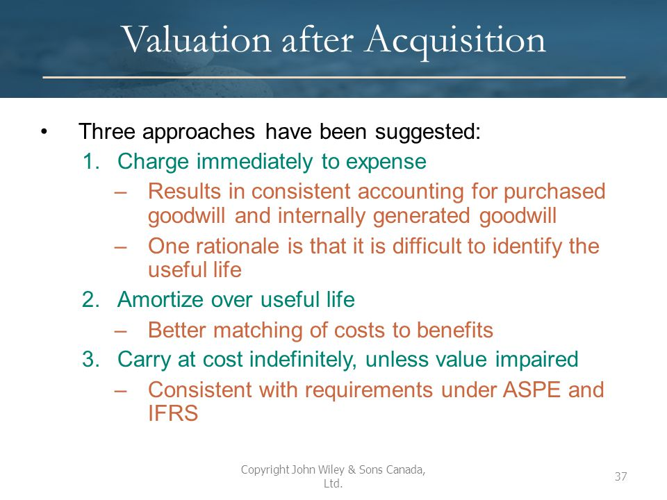 Valuation after Acquisition