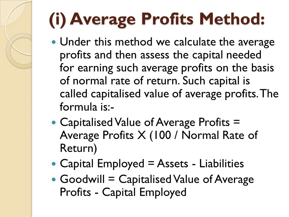 (i) Average Profits Method: