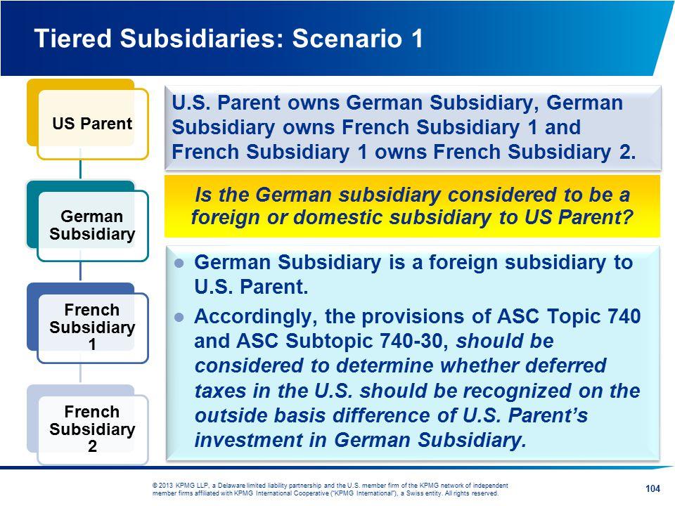 Tiered Subsidiaries: Scenario 1