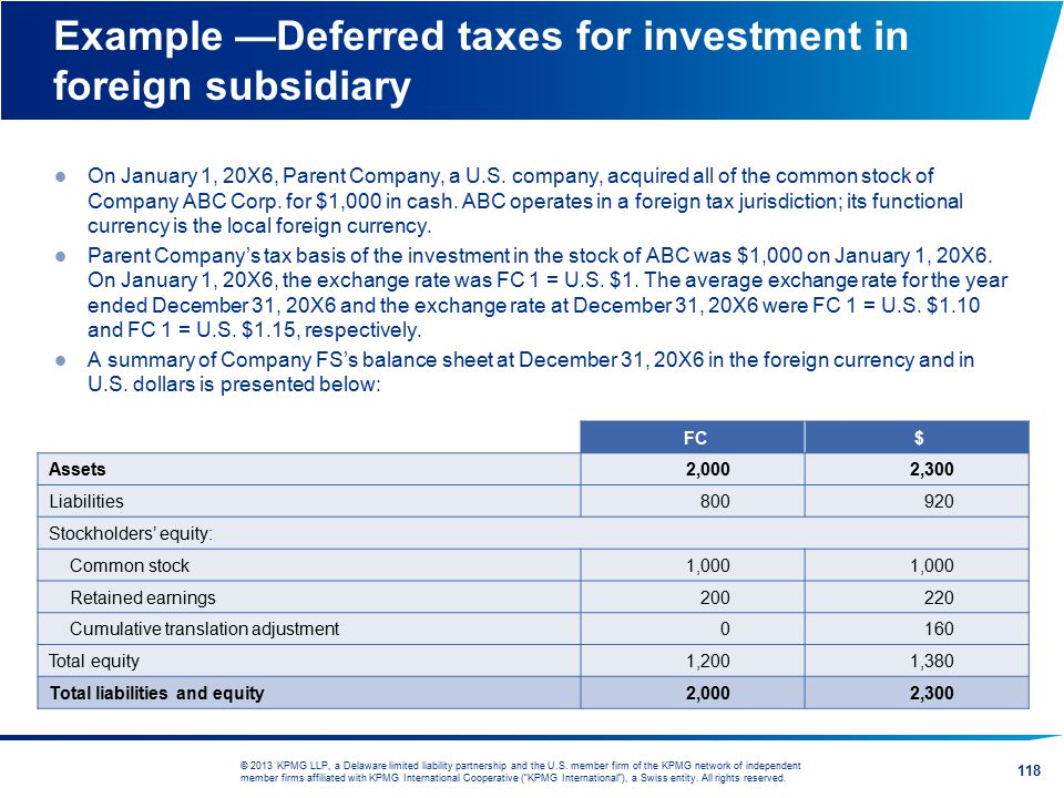 Example —Deferred taxes for investment in foreign subsidiary