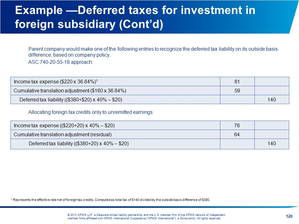 Example —Deferred taxes for investment in foreign subsidiary (Cont'd)