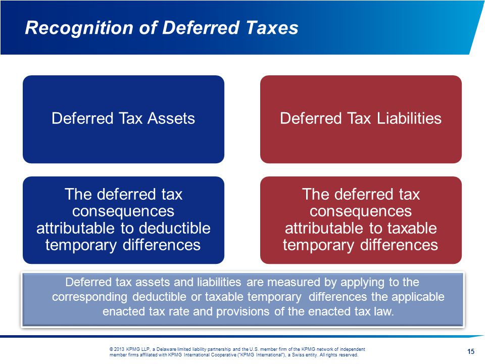 Recognition of Deferred Taxes