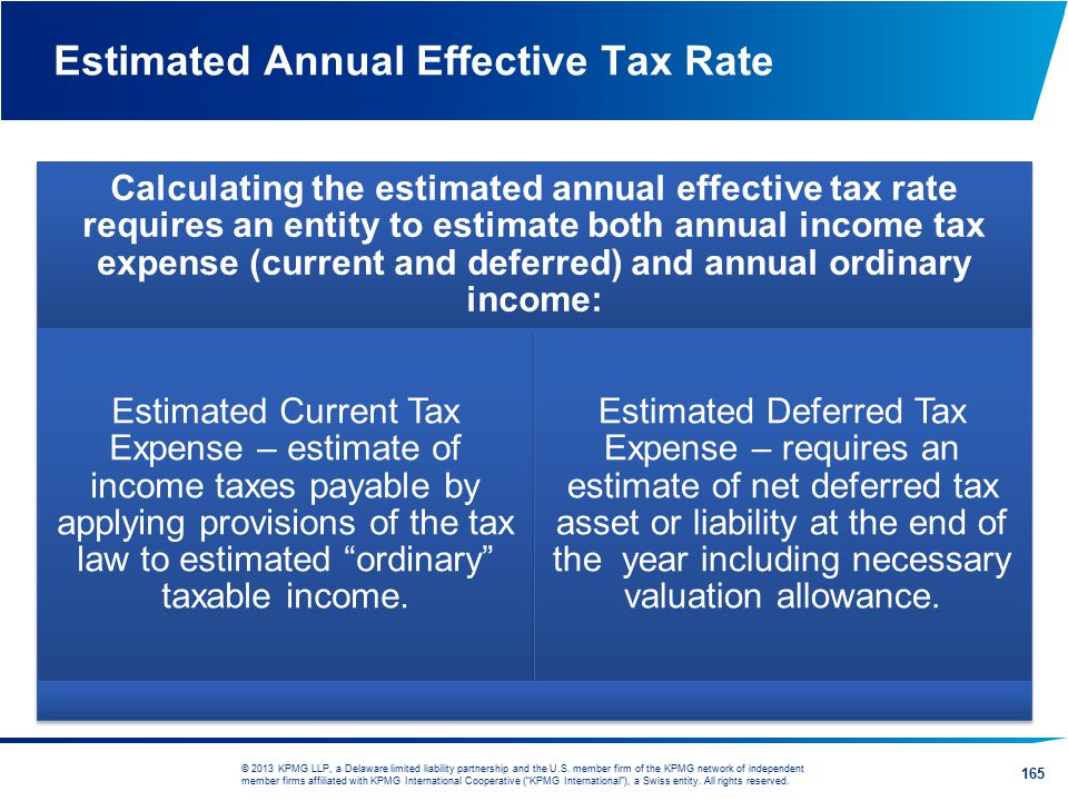 Estimated Annual Effective Tax Rate