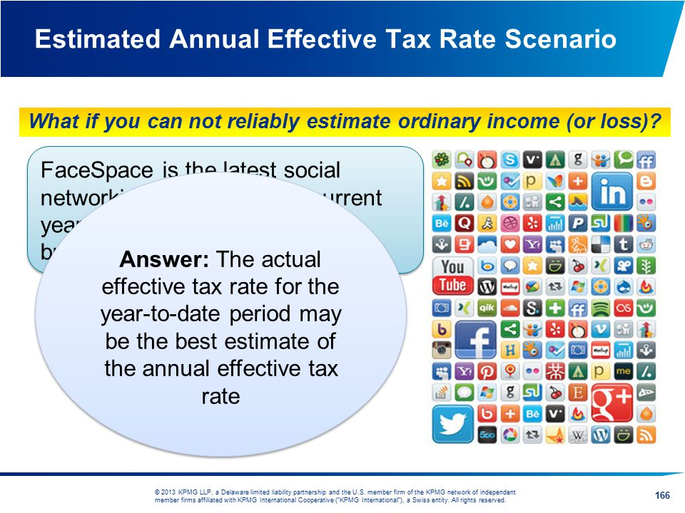 Estimated Annual Effective Tax Rate Scenario