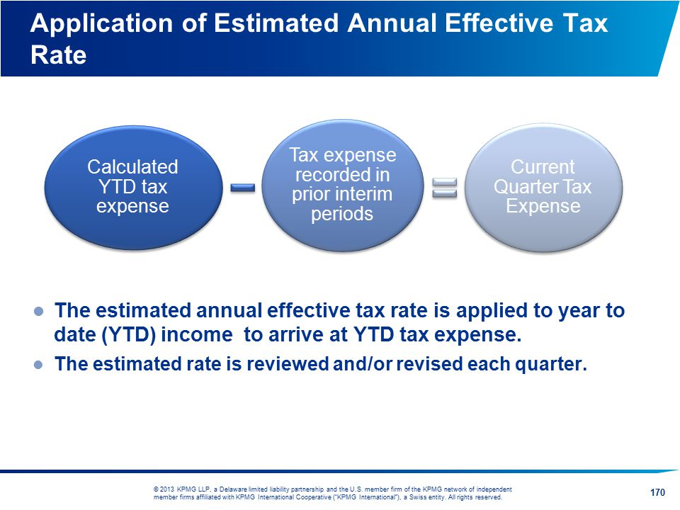 Application of Estimated Annual Effective Tax Rate