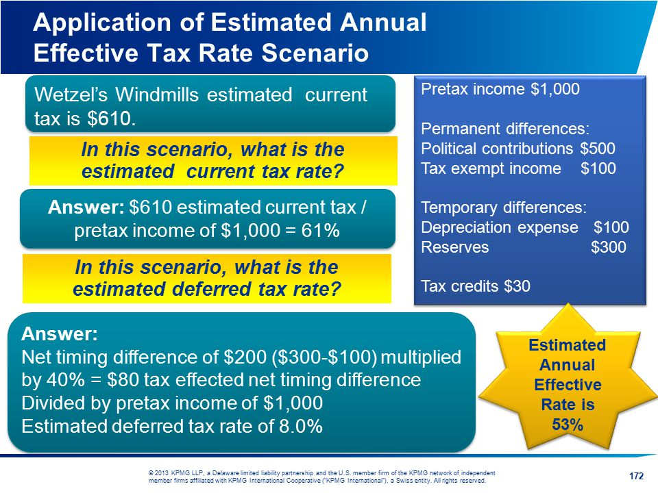 Application of Estimated Annual Effective Tax Rate Scenario
