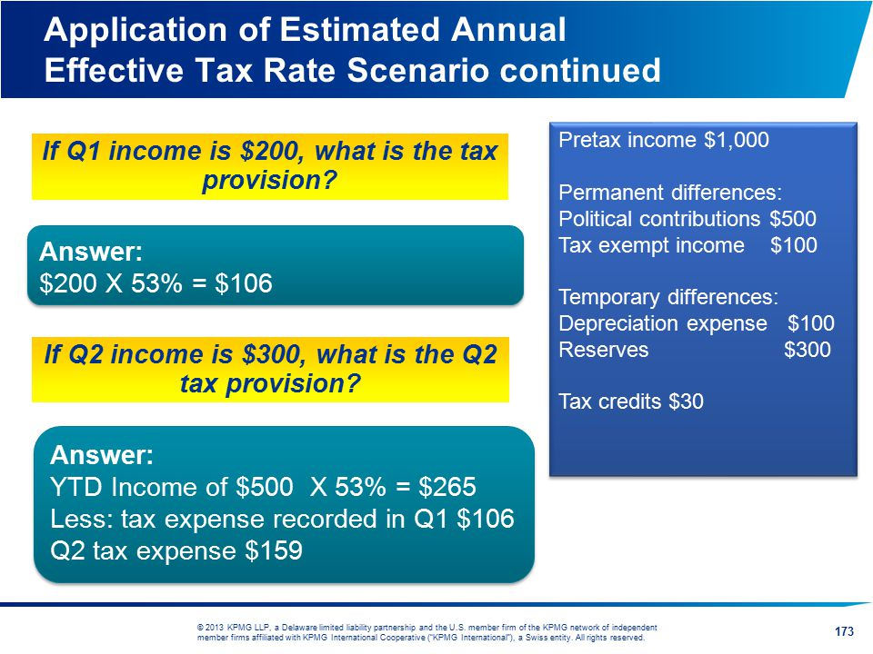 Application of Estimated Annual Effective Tax Rate Scenario continued