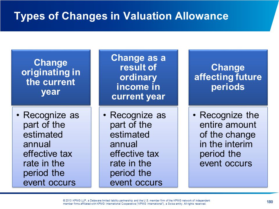 Types of Changes in Valuation Allowance