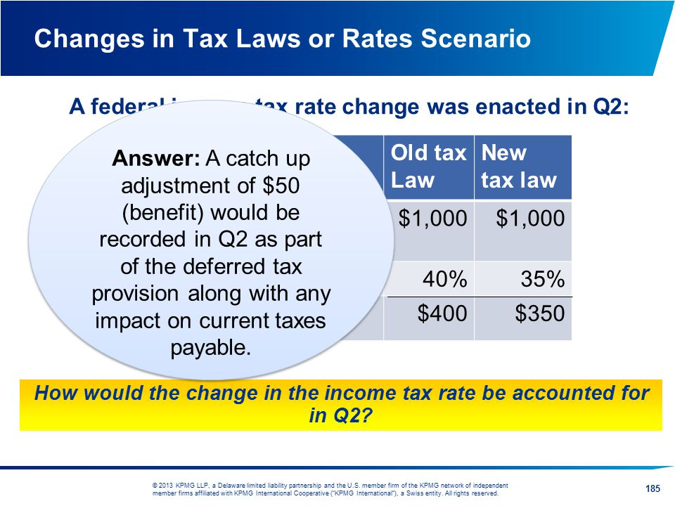 Changes in Tax Laws or Rates Scenario
