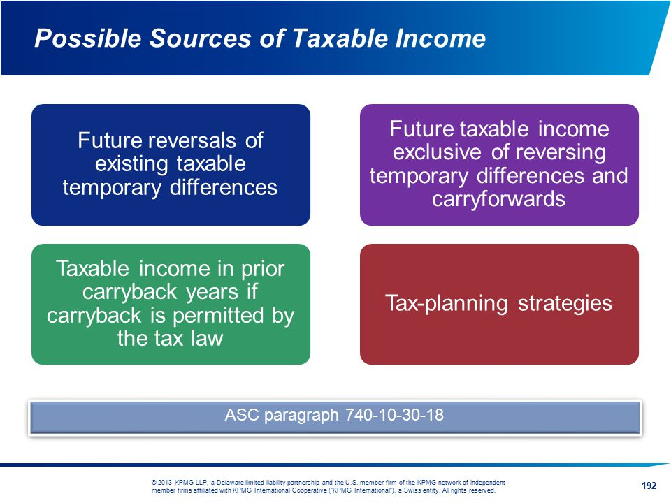Possible Sources of Taxable Income