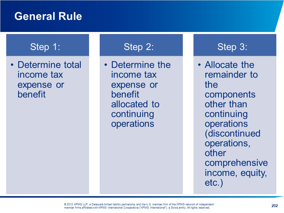 General Rule Step 1: Determine total income tax expense or benefit