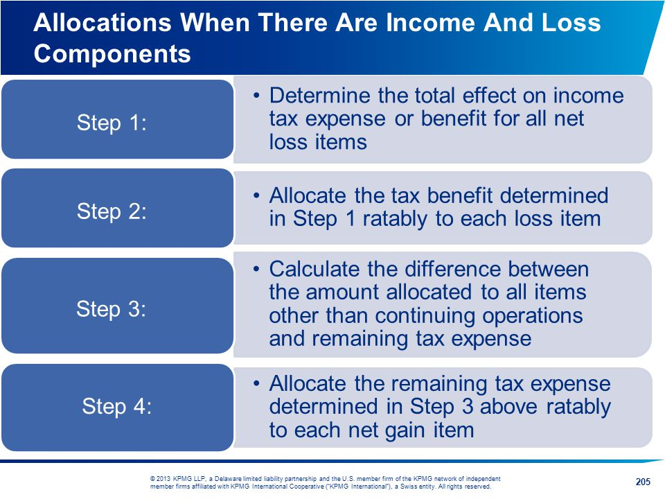 Allocations When There Are Income And Loss Components