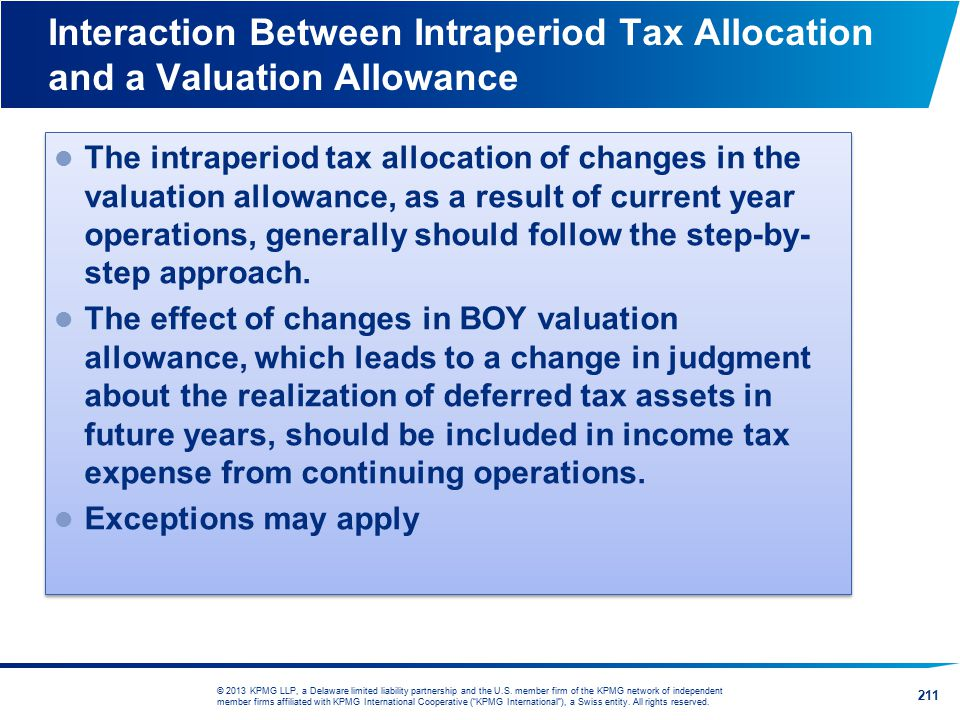 Interaction Between Intraperiod Tax Allocation and a Valuation Allowance