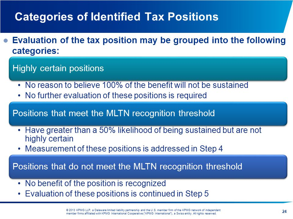 Categories of Identified Tax Positions
