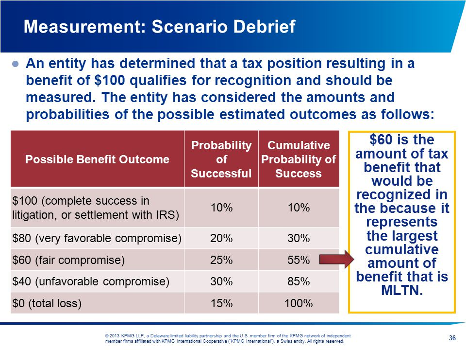Measurement: Scenario Debrief