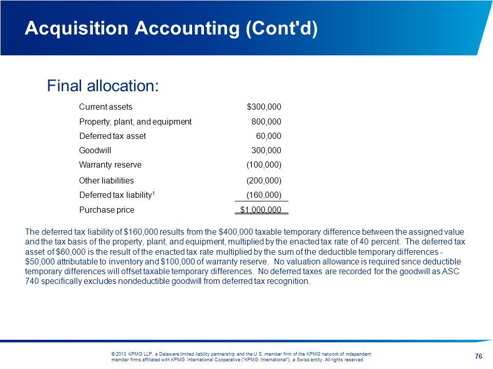 Acquisition Accounting (Cont d)