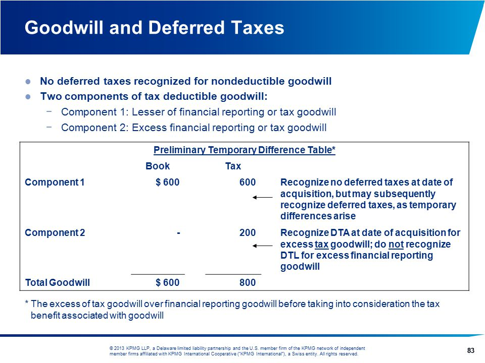 Goodwill and Deferred Taxes