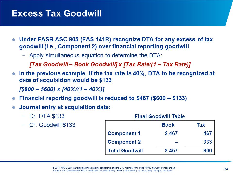 Excess Tax Goodwill Under FASB ASC 805 (FAS 141R) recognize DTA for any excess of tax goodwill (i.e., Component 2) over financial reporting goodwill.