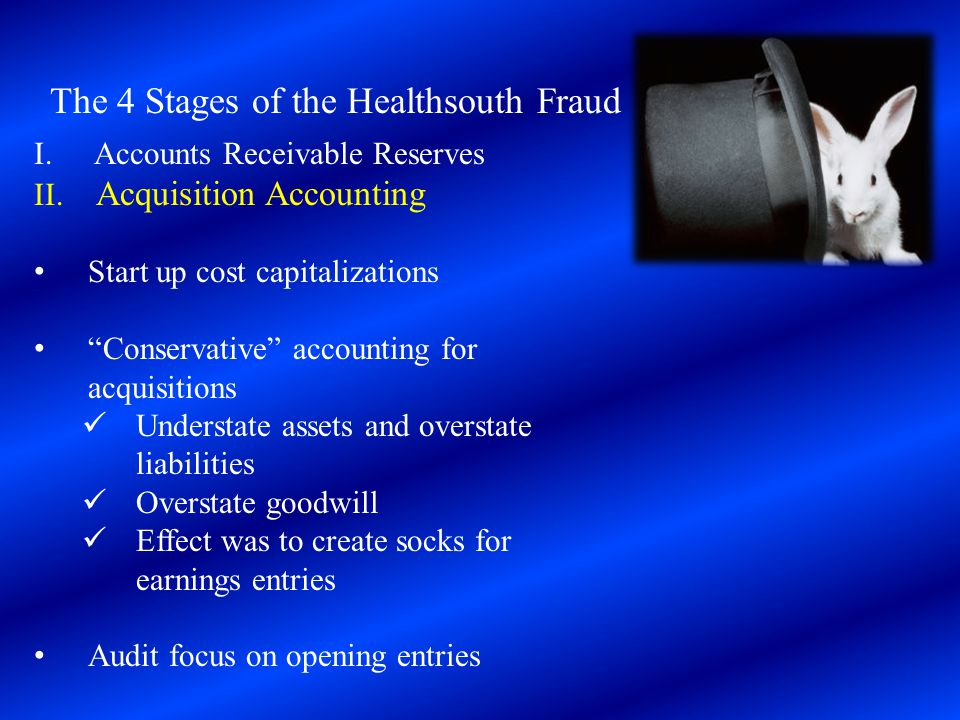 The 4 Stages of the Healthsouth Fraud