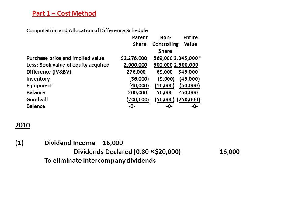 Dividends Declared (0.80 ×$20,000) 16,000