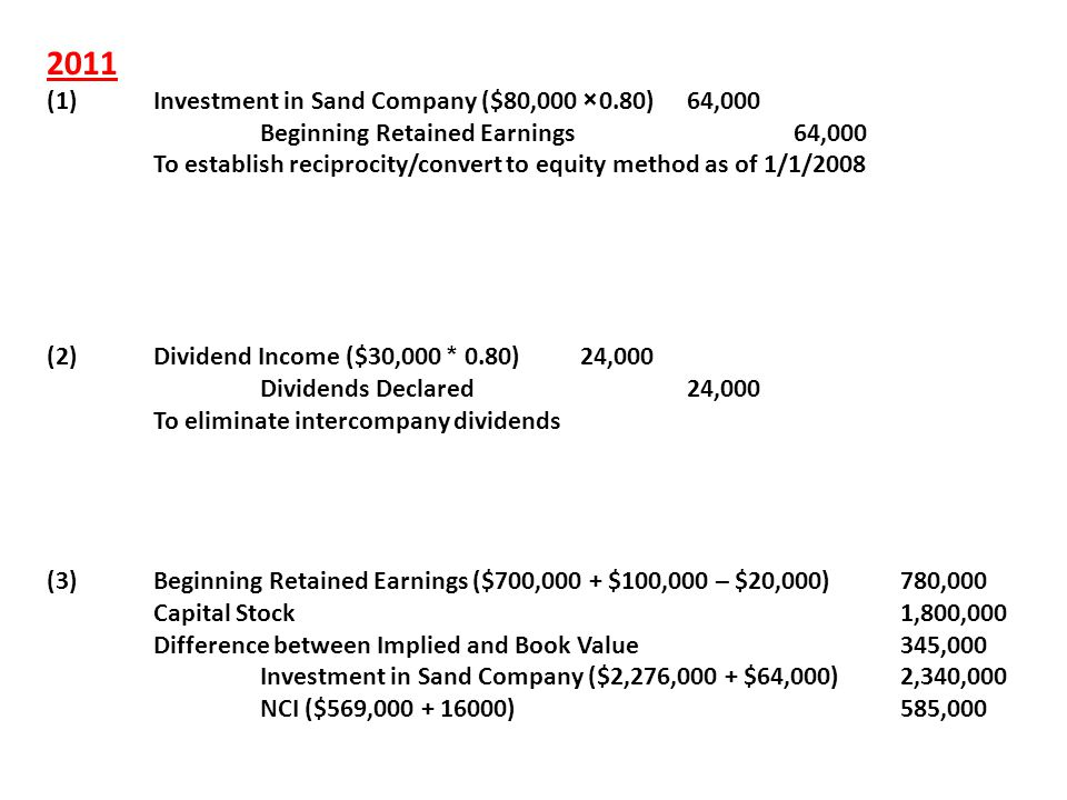 2011 (1) Investment in Sand Company ($80,000 ×0.80) 64,000