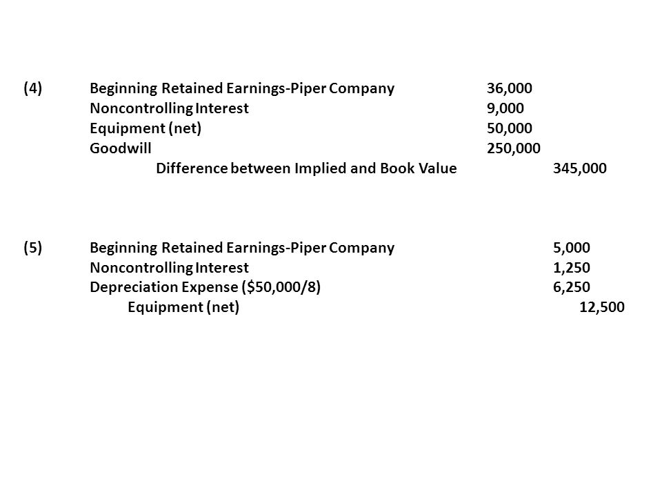 (4) Beginning Retained Earnings-Piper Company 36,000