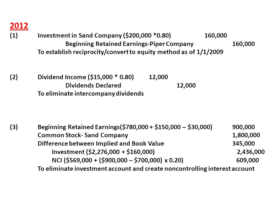 2012 (1) Investment in Sand Company ($200,000 *0.80) 160,000