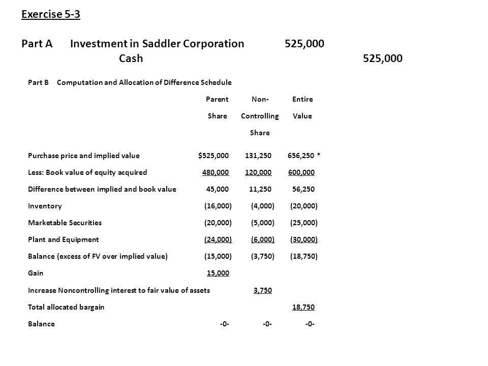 Part A Investment in Saddler Corporation 525,000 Cash 525,000