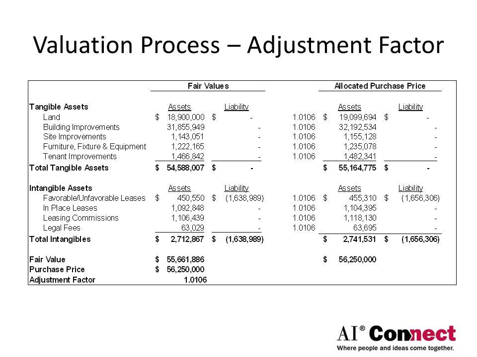 Valuation Process – Adjustment Factor