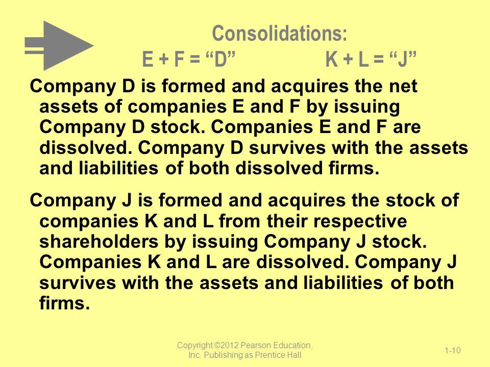 Consolidations: E + F = D K + L = J