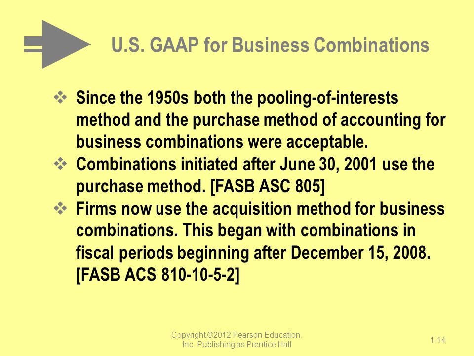 U.S. GAAP for Business Combinations