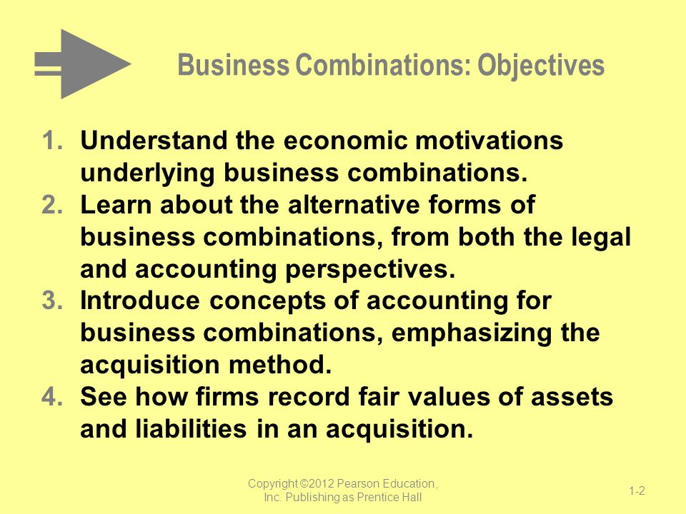 Business Combinations: Objectives
