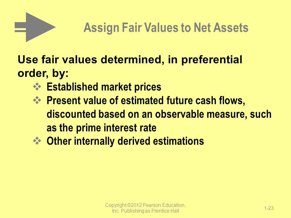 Assign Fair Values to Net Assets