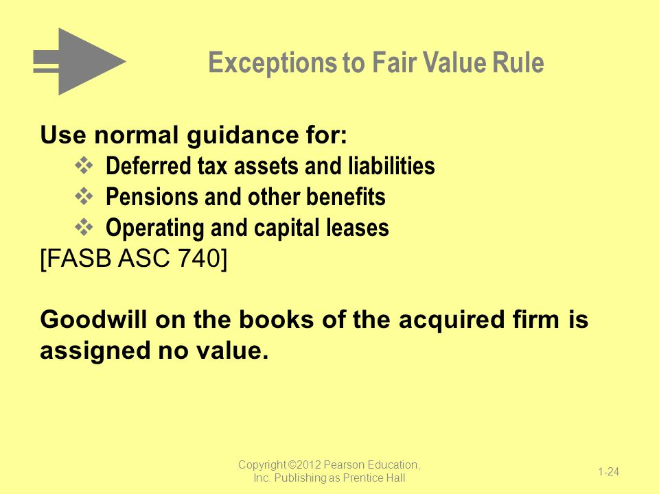 Exceptions to Fair Value Rule
