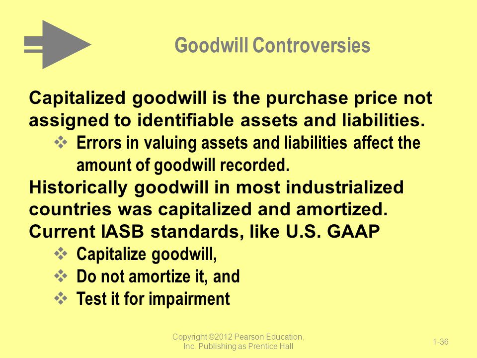 Goodwill Controversies
