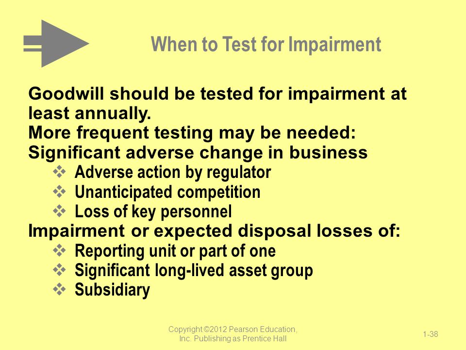 When to Test for Impairment