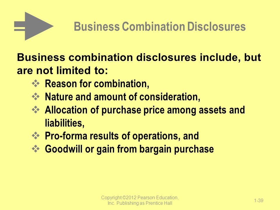Business Combination Disclosures