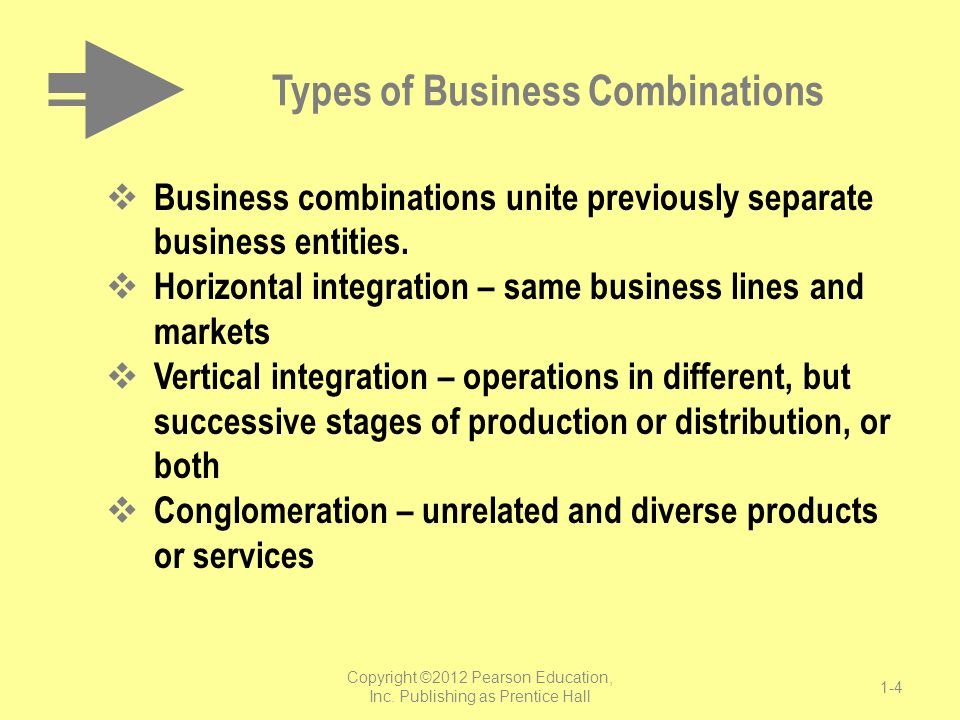 Types of Business Combinations