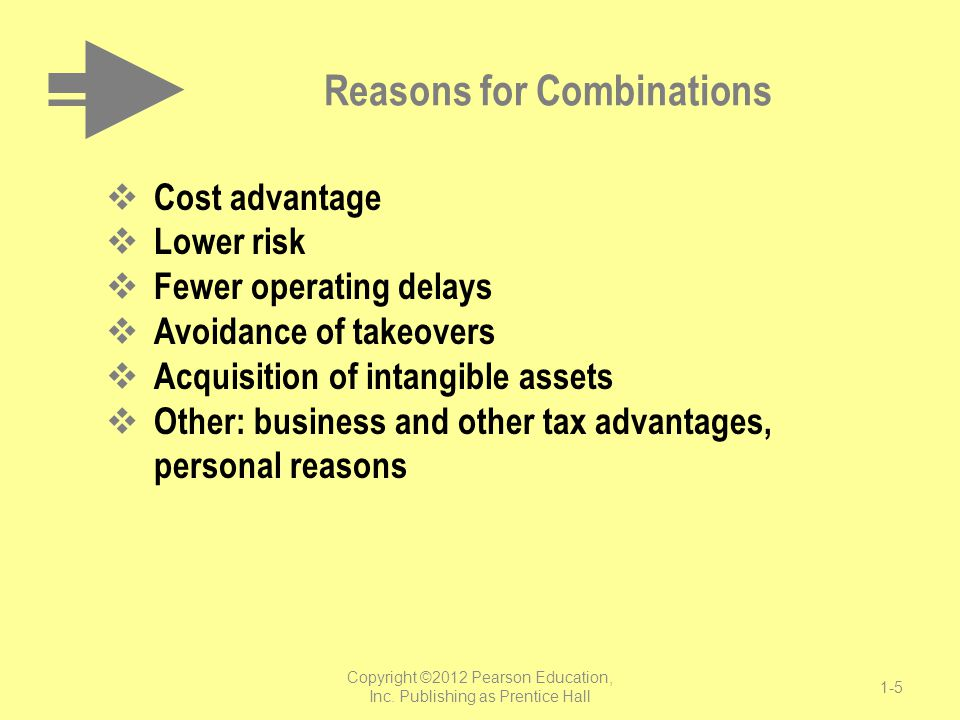 Reasons for Combinations