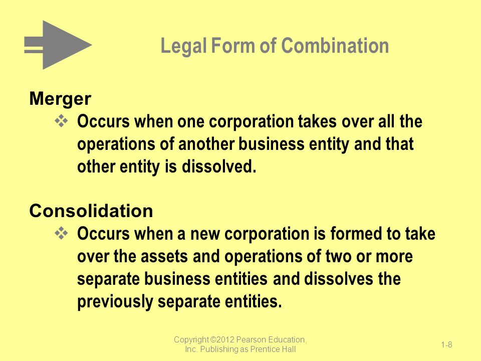 Legal Form of Combination