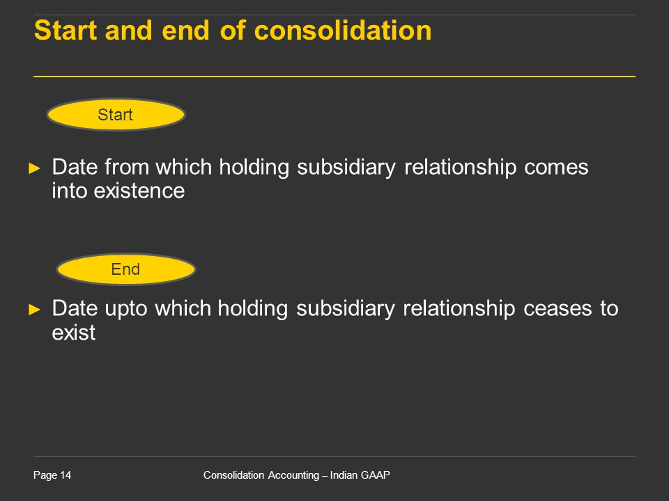 Start and end of consolidation